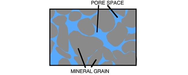 Stone Porosity - Floor Sealing - KleanSTONE Floor Sealing - Limestone Porosity